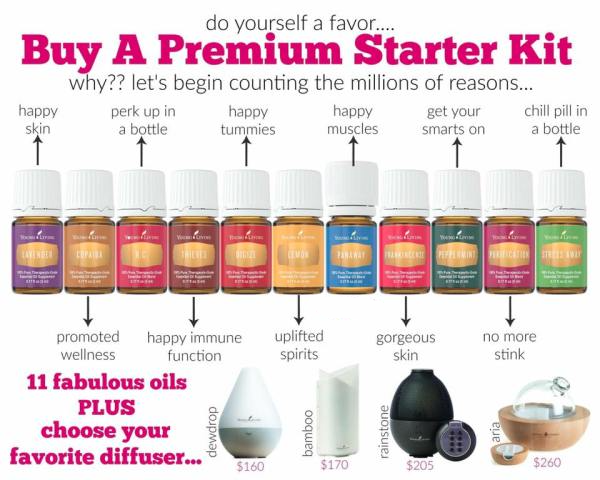 new-Young-Living-Essential-Oils-premium-starter-kit.png